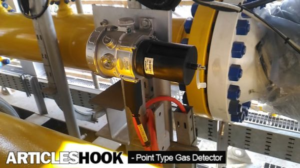 point type gas detectors