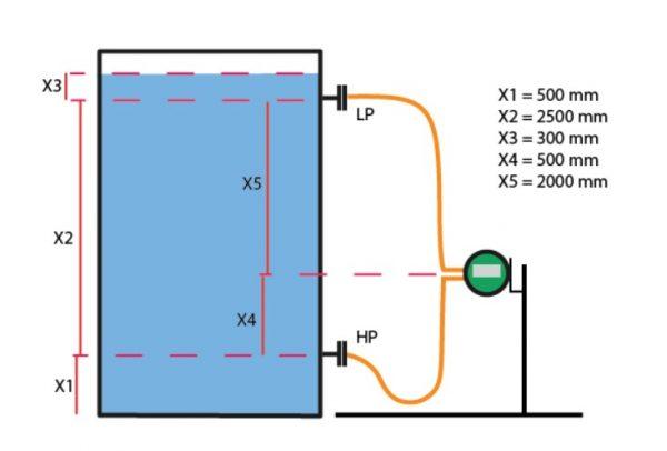 Figure DP Level Transmitter Calibration